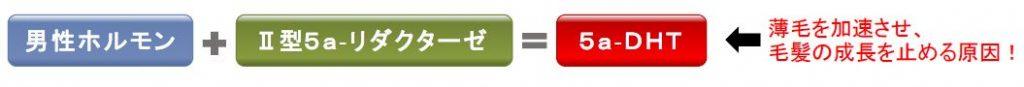 M字ハゲの育毛剤であるフィンジアは安全です
