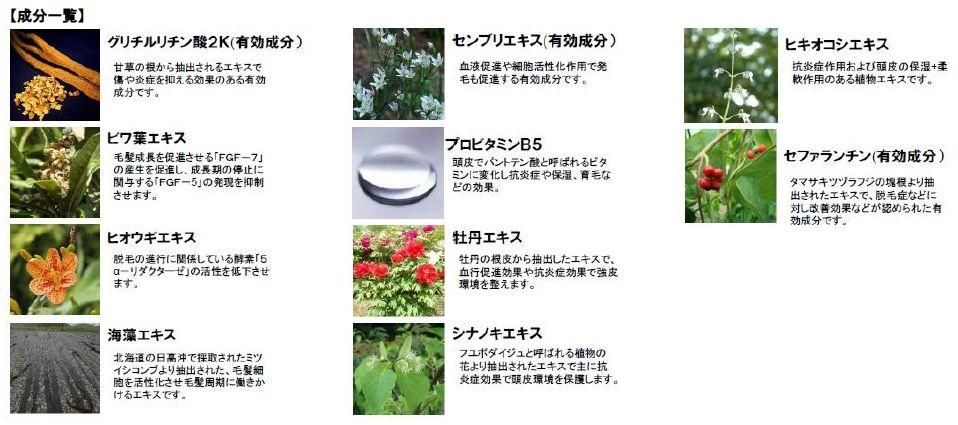 プランテルの成分はフィンジアと同じように植物エキスです