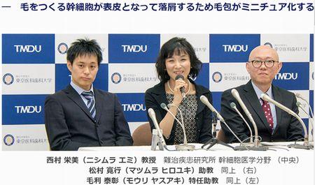 |東京医科歯科大は薄毛の原因はコラーゲンの減少と発表