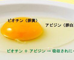 良い卵かけご飯の食べ方で薄毛が治る