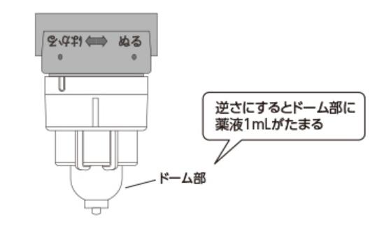 ミノアップは東和薬品が発売したリアップジェネリック